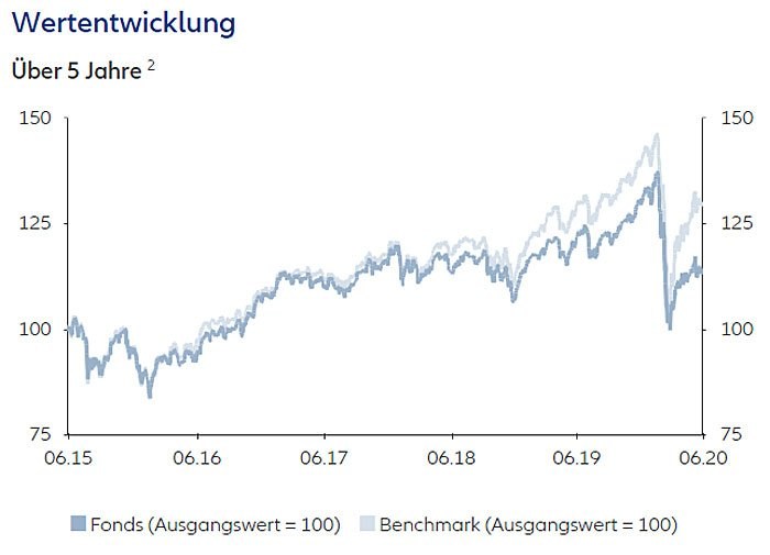 metallfonds_benchmark